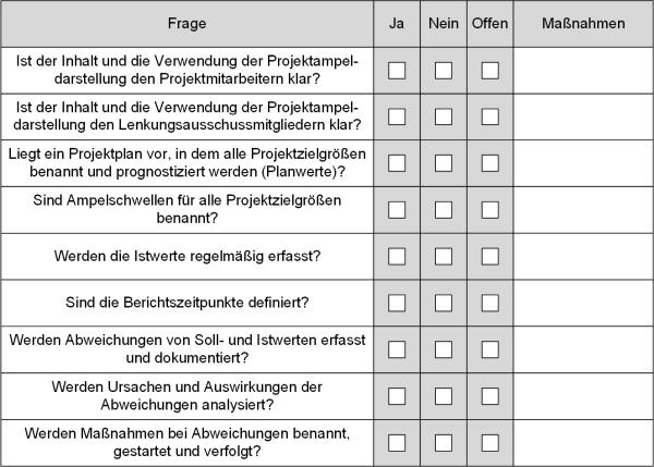 Checkliste: Kann die Ampeldarstellung im Projekt eingesetzt werden?, (C) Peterjohann Consulting, 2019-2020