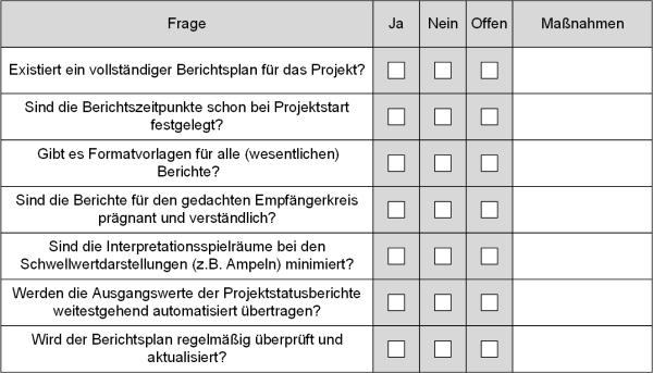 Checkliste: Ist das Berichtswesen etabliert?, (C) Peterjohann Consulting, 2019-2020