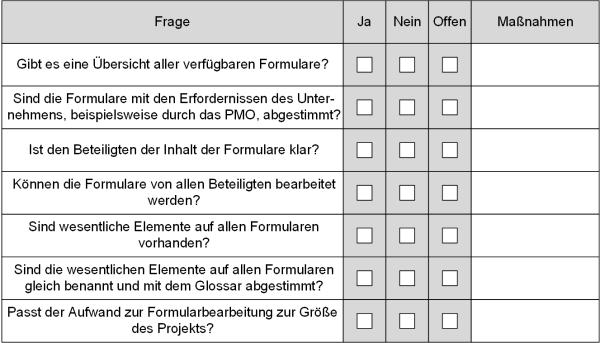 Checkliste: Sind die Formulare passend für das Projekt?, (C) Peterjohann Consulting, 2019-2020