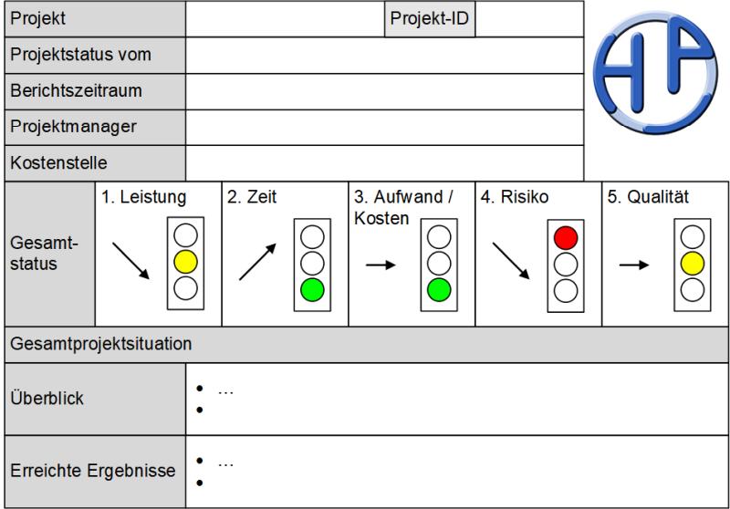 Die Ampeln im Projektstatusbericht, (C) Peterjohann Consulting, 2019-2020