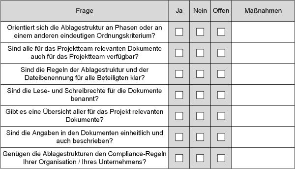 Checkliste: Ist die Ablagestruktur passend?, (C) Peterjohann Consulting, 2018-2020