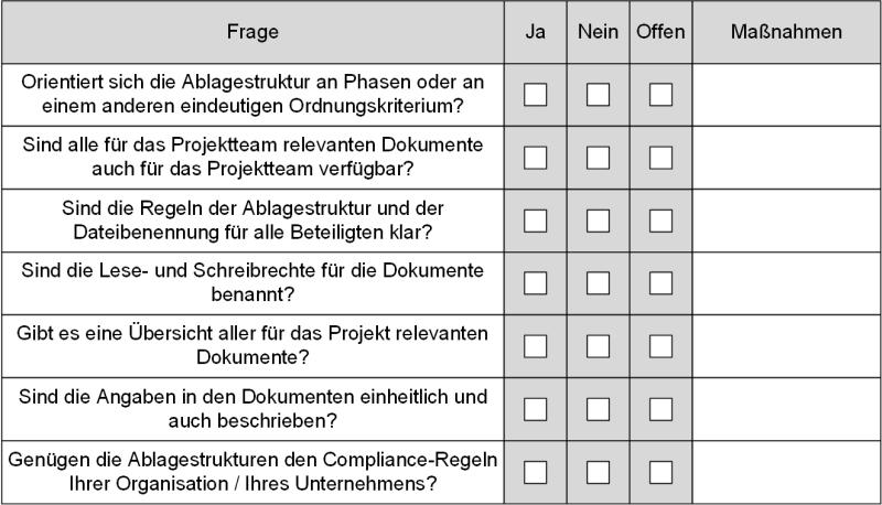 Checkliste: Ist die Ablagestruktur passend?, (C) Peterjohann Consulting, 2018-2021