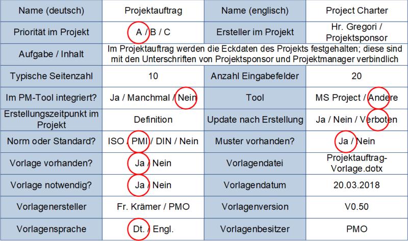 Beschreibung von Vorlagen: Beispiel Projektauftrag, (C) Peterjohann Consulting, 2018-2021