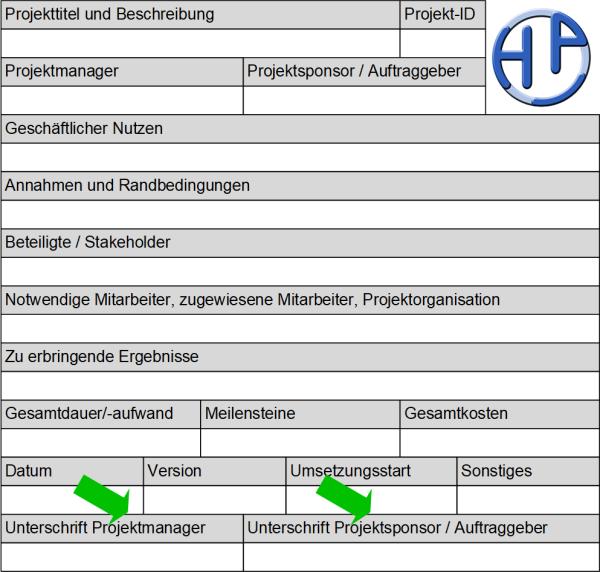 Der Projektauftrag: Formular, (C) Peterjohann Consulting, 2018-2021