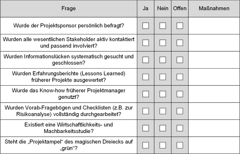 Checkliste: Kann das Projekt gestartet werden?, (C) Peterjohann Consulting, 2020-2021
