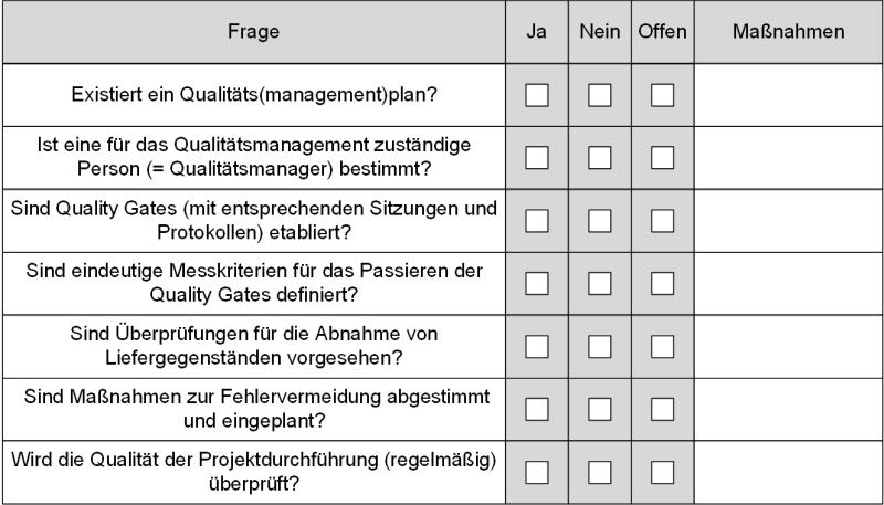Checkliste: Ist das Qualitätsmanagement etabliert?, (C) Peterjohann Consulting, 2019-2021