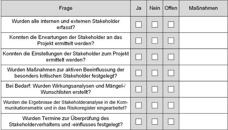 Checkliste: Sind die Stakeholder passend erfasst?, (C) Peterjohann Consulting, 2019-2021