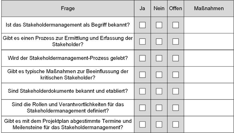 Checkliste: Ist das Stakeholdermanagement etabliert?, (C) Peterjohann Consulting, 2019-2021