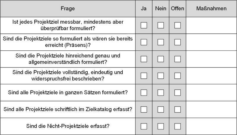 Checkliste: Sind die Ziele gut formuliert?, (C) Peterjohann Consulting, 2020-2021