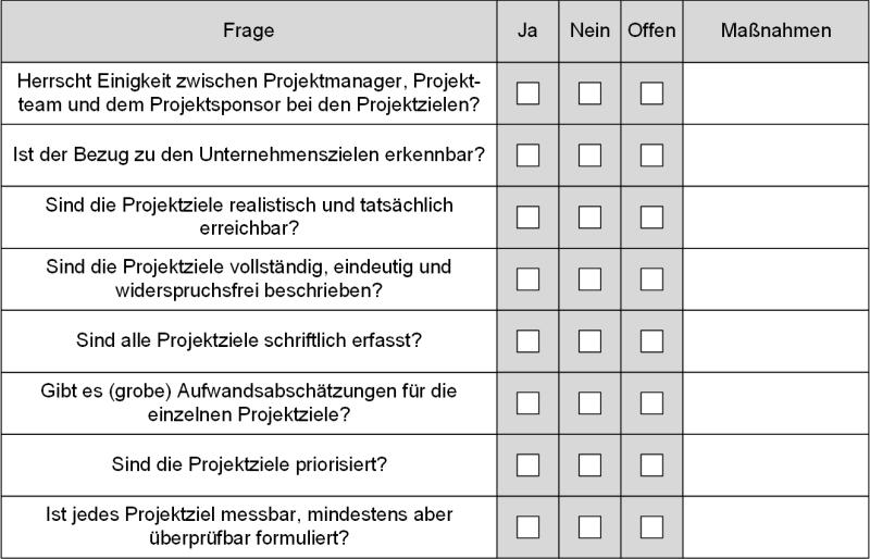Checkliste: Sind die Projektziele für den Projektstart passend ermittelt?, (C) Peterjohann Consulting, 2020-2021