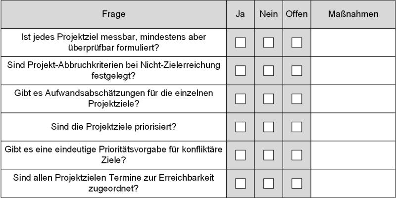 Checkliste: Können die Projektziele gemessen und überprüft werden?, (C) Peterjohann Consulting, 2020-2021