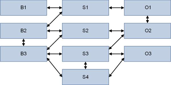 Ein Trace-Netz mit Doppelpfeilen, (C) Peterjohann Consulting, 2018-2020