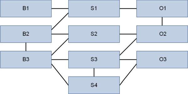 Ein Trace-Netz mit Linien, (C) Peterjohann Consulting, 2018-2020