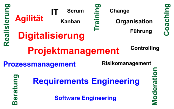 Management-Wolke, (C) Peterjohann Consulting, 2012-2018